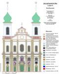 Jesuitenkirche Lucerne (CH), materials