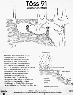 Sign at Devil's Church: How the tufff was formed