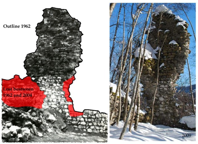 "The ""Mauerzahn"" at Grünenfels in 1962 and 2009, with the red colour showing lost masonry. Source left image: Reworked from Clavadetscher & Meyer 1984"