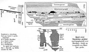 Vogts kart over Neskilen i hans bok om norske jernforekomster fra 1910