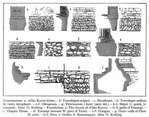 Fundamenter i Nidarosdomen. (a) er fra Kristkirken. Kilde: tegning av Otto Krefting, se Fischer 1965, s. 37