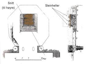 Alterfundamentene  i dagens midtrom i oktogonen. Steinhellene på bunnen tilhører Kristkirken. Etter oppmåling av Otto Krefting