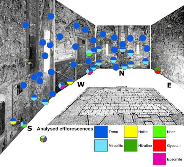 """Det er dette vi streber etter: En forståelse av fordelingen av salttyper som ødelegger for eksempel middelaldermurverk. Her 40-50 saltprøver fra Vesthuset (ca.1250) i Erkebispegården i Trondheim. Saltkilder og forvitringsmekanismer er svært komplekse i dette tilfellet. Men det tok bare noen få timer å analysere alle prøvene i """"kjøkkenlabben"""". Illustrasjon: Per Storemyr"""